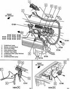 watch more like 97 blazer fuel pump relay location chevy blazer fuel pump relay location also 1996 chevy s10 fuel pump