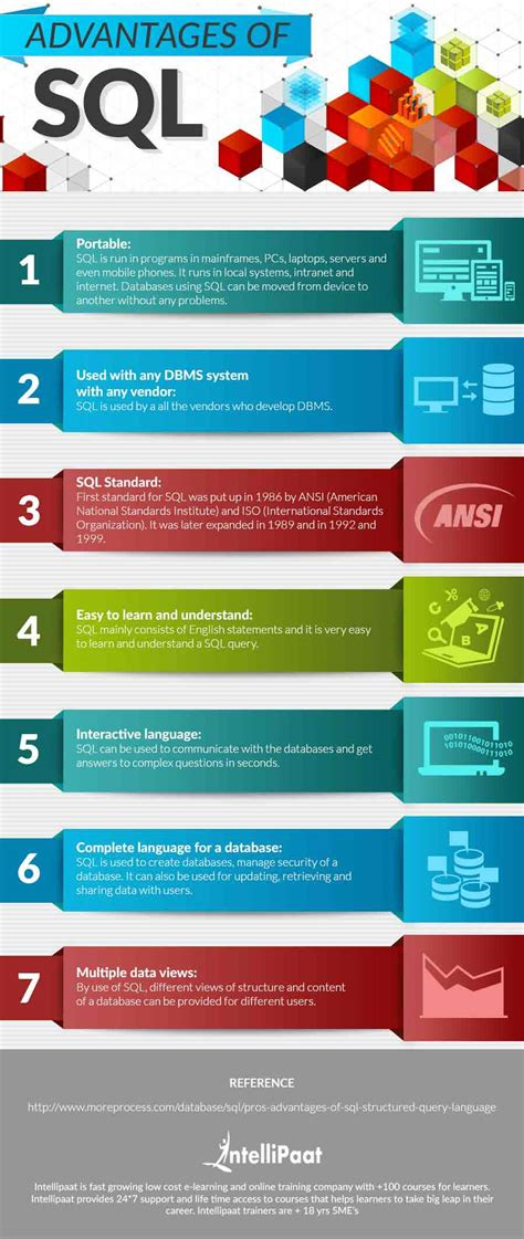 Sql Server Dba Training Online With Certification Course. Associates Of Arts Degree Requirements. Cell Phone Credit Card Processing. Hyde Park School Austin Online Phone Services. Open Bank Account Online Free No Deposit. Cleaning Services Silver Spring Md. Fish And Pets Unlimited Plumber Sacramento Ca. Steps To Create A Database Wesley Child Care. How To Instantly Get Rid Of Acne