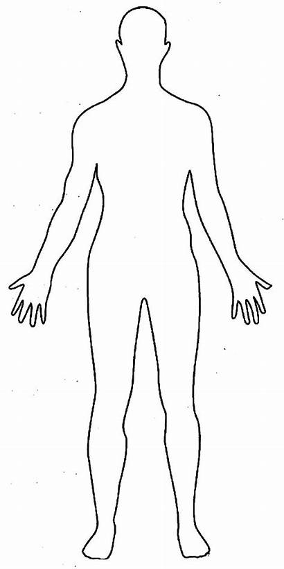 Outline Human Drawing Template Person Pages Coloring