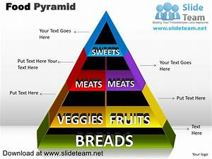 Food Pyramid Powerpoint Diagrams And Powerpoint Templates