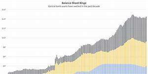 A Decade Of Quantitative Easing Has Paved The Way For The