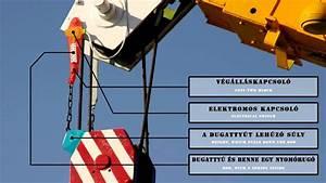 Crane Safety 1  - Anti-two-block    Aut U00f3daru Biztons U00e1gtechnika 1  - V U00e9g U00e1ll U00e1skapcsol U00f3