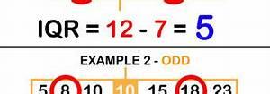 Iqr Berechnen : mathematik wikihow ~ Themetempest.com Abrechnung