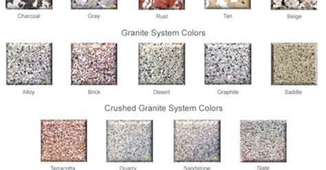 Patio Acid Stain by Floorguard Epoxy Color Chart Concrete Stain Colors