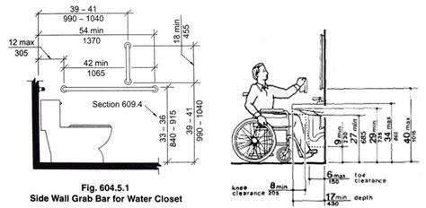 Plans For A Wheelchair Bathroom