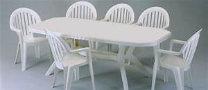 emejing table de jardin grosfillex blanche pictures With table et chaises blanches