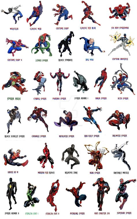 spiderman costume changes over years earth616 by