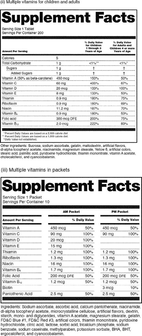Fda Nutrition Facts Label Template