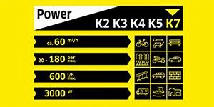 Kärcher K7 Test : h gtryckstv ttar f r hem och tr dg rd k rcher ~ Watch28wear.com Haus und Dekorationen