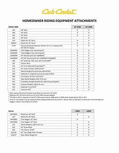 Homeowner Riding Equipment Attachments
