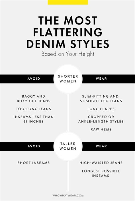 The Most Flattering Inseam Length for Your Height   Who