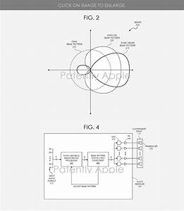 Apple Granted 3 Key Audio Patents Today Covering Homepod  Audio Beamforming And Earpods