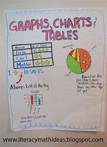 Literacy  U0026 Math Ideas  Teaching Graphs  Charts  And Tables