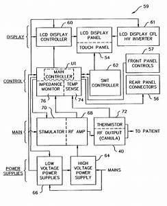 Taylor-dunn Wiring Diagram
