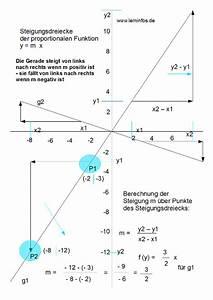 Funktionen Berechnen : steigungsdreieck berechnen die steigung das steigungsdreieck und berechnung der steigung an ~ Themetempest.com Abrechnung