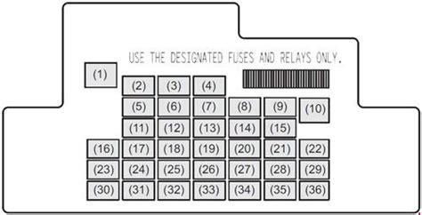 Suzuki Cross Present Fuse Box Diagram