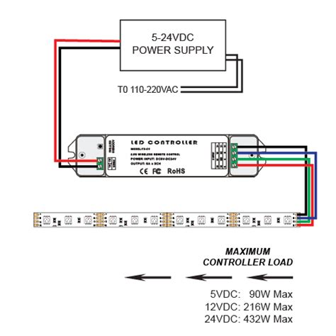 Wire Diagram 24v Driver by Wifi 103 Led Controller 3 Types Of Leds From