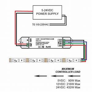 Wifi-103 Led Controller