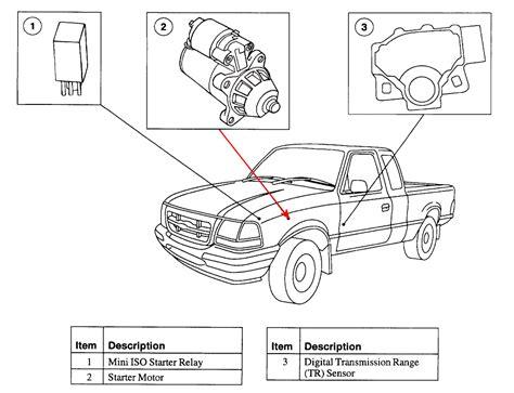 Can Seem Locate Starter Ford Ranger Xlt