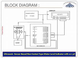 Ultrasonic Based Non Contact Type Water Level Indicator
