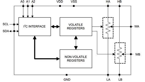 Digital Potentiometer Digipot Applications Uses