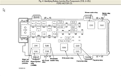2004 Ford Ranger Fuse Panel Diagram by 2004 Ford Ranger Electrical Cab Positive Battery Cable