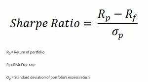 What is the Sha... Sharpe Ratio
