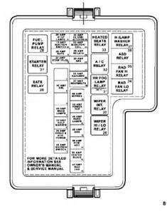 similiar chrysler sebring fuse diagram keywords 2004 chrysler pacifica fuse box diagram on 2004 engine image