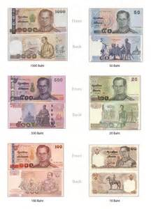 Thai Baht Currency Denominations
