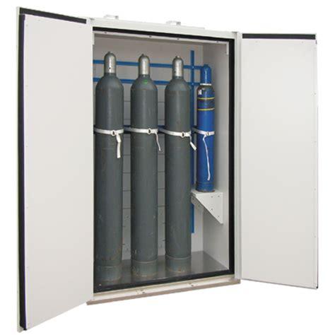 armoires pour bouteilles de gaz tous les fournisseurs
