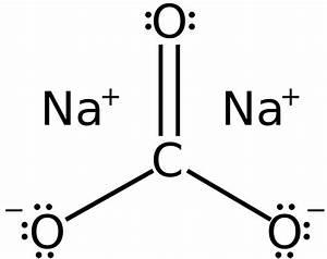 File Sodium Carbonate-2009-23-04b Svg