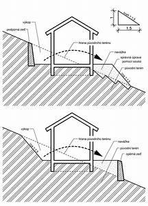 Zakládání domu ve svahu