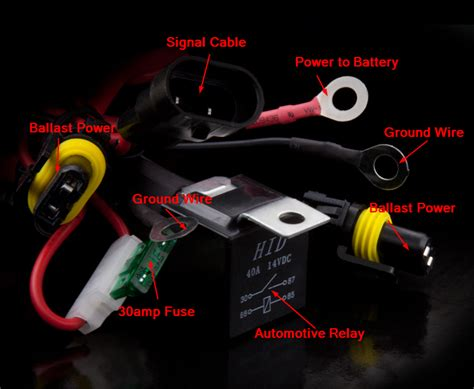 explain automotive wiring harnesses 35 wiring diagram
