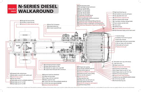 2016 isuzu npr trailer wiring harness 37 wiring diagram