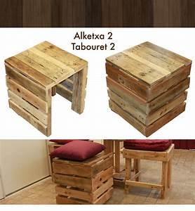 Palette De Bois : cuisine tabouret en bois de palette tabouret banquette ~ Premium-room.com Idées de Décoration