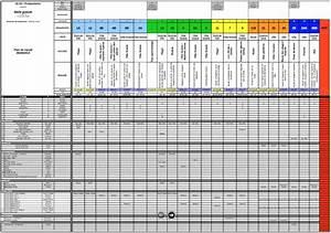 Plan De Travail 1m : voir ~ Melissatoandfro.com Idées de Décoration
