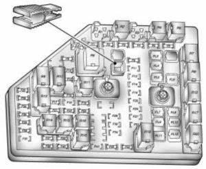 Pontiac G8  2009  - Fuse Box Diagram