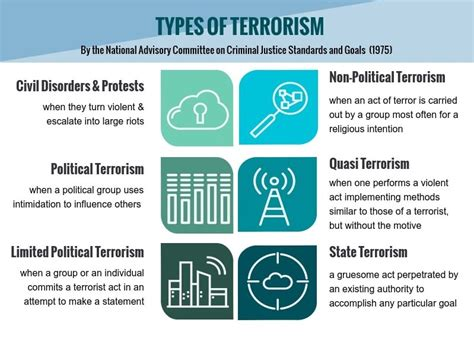 essay on terrorism for class 9th