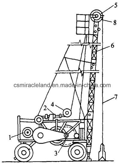 china cable percussion drilling rig cz  china