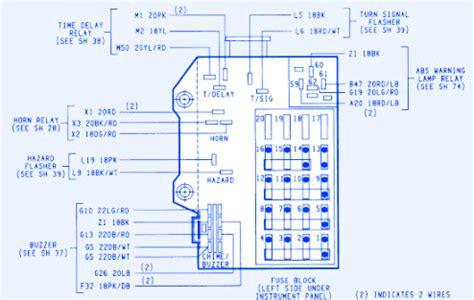 1996 Dodge Ram Fuse Panel Box Diagram by Dodge Dakota 1996 Engine Compartment Fuse Box Block