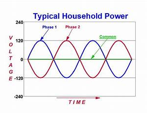 50 Amp Wiring Diagram Help - Brewtroller