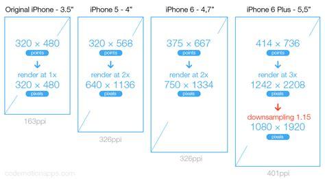iphone    dimensions apple
