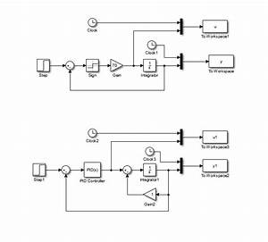 Use The Provided Simulink Block Diagrams To Evalua