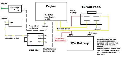 Gy6electric Choke Wiring Diagram by Tao Tao 125cc Go Kart 5 Wire Cdi Wiring Diagram