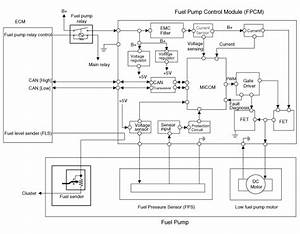 Kia Niro   Fuel Pressure Sensor  Fps  Schematic Diagrams