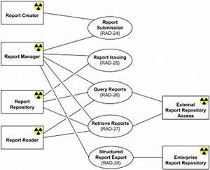 hospital management uml diagram examples use cases With hospital management diagram further uml diagrams for hospital