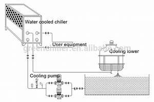 Hot Sale Industrial Trane Water Chiller