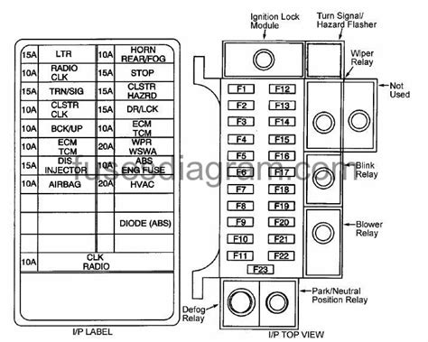 2010 Chevy Aveo Fuse Diagram by Fuse Box Chevrolet Aveo