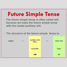 Microclase Future Tense