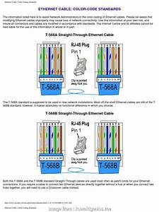 Standard Ethernet Cable Wiring Diagram Creative Cat6
